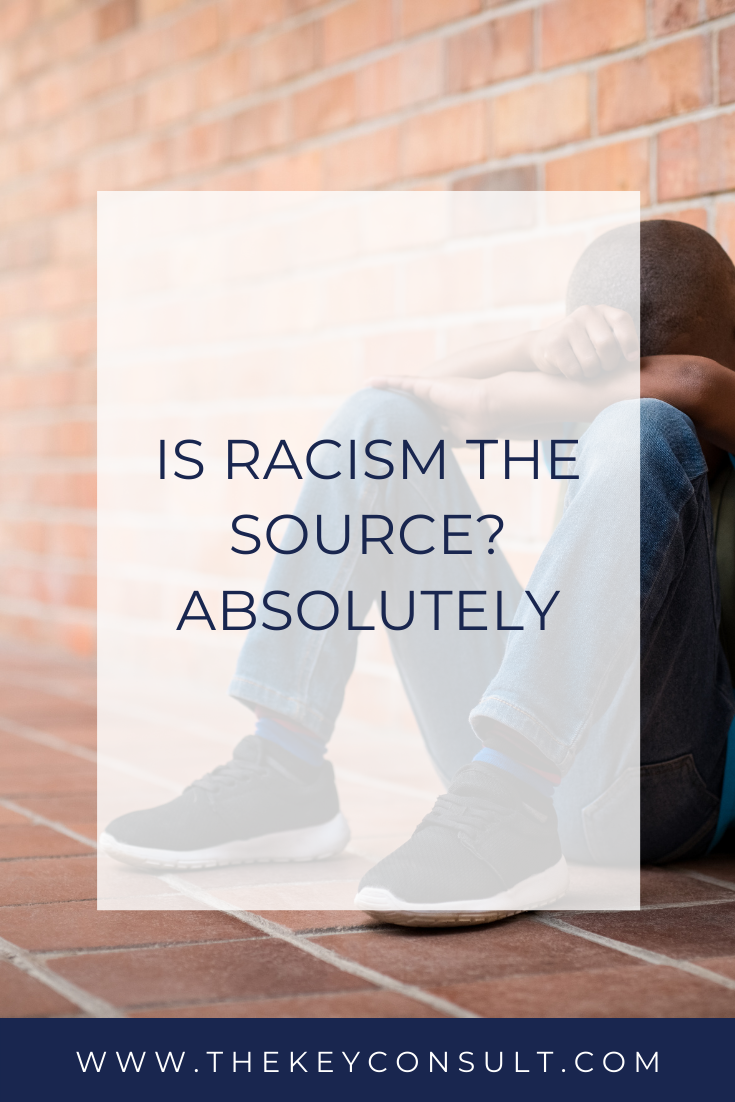 Is Racism the source? Absolutely!